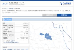 白岡市 地域医療情報システム 日本医師会
